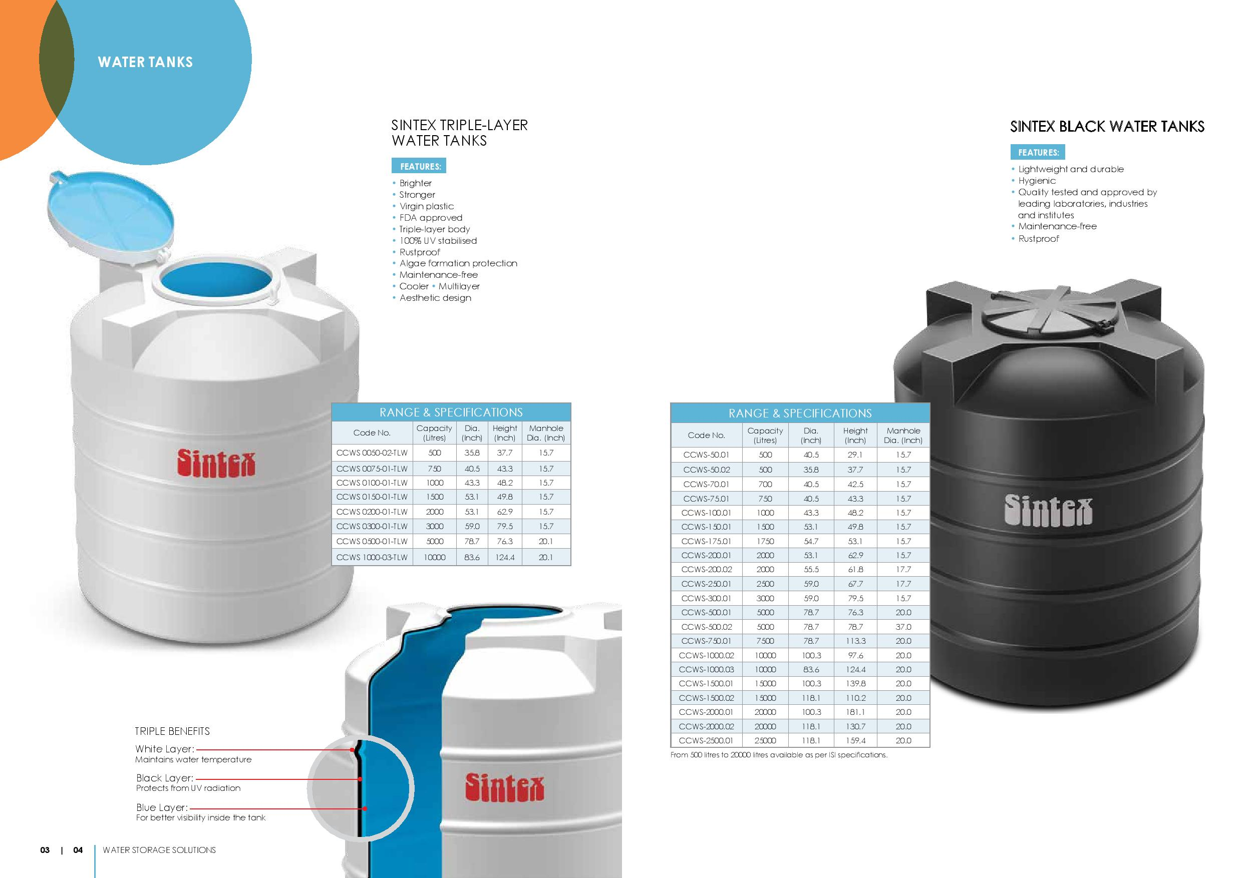 Water Tank Dealers In India Azadpipe Com